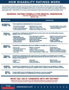 PTSD | Veterans Law Group